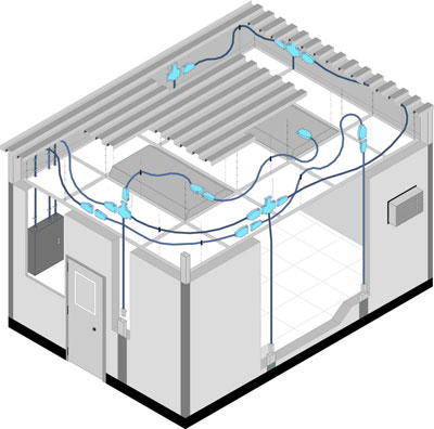 Modular Wiring Systems